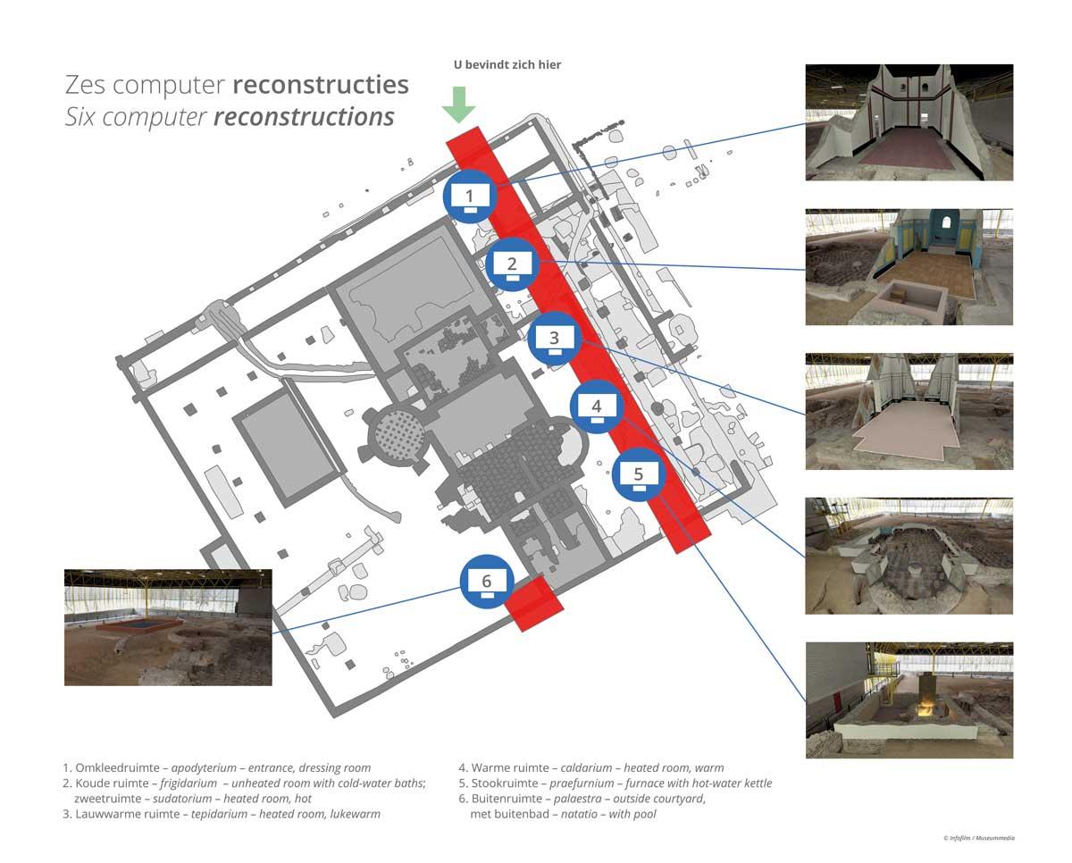Infobord_Thermenmuseum